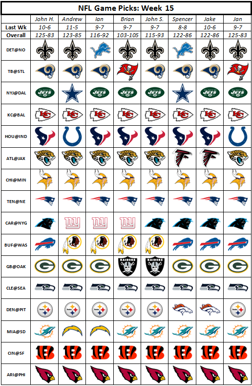 Nfc playoff picture 2015 week 15 — 1